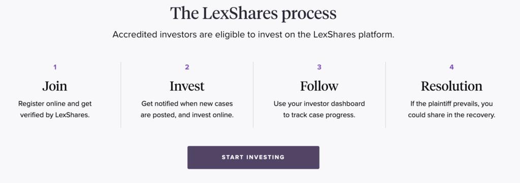 LexShares Process